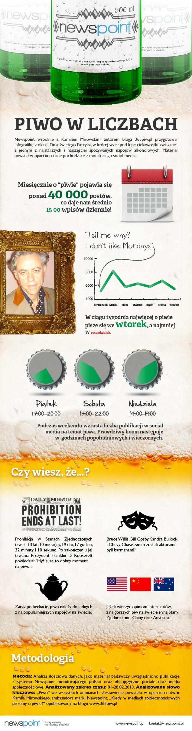 Newspoint_infografika_piwna_MrSocial_365piw_Kamil_Mirowski